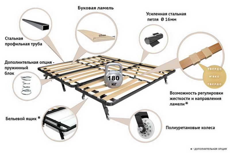 Диван аккордеон в Киеве с бесплатной доставкой