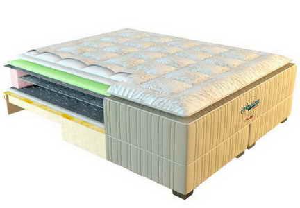 Купить матрас для углового дивана